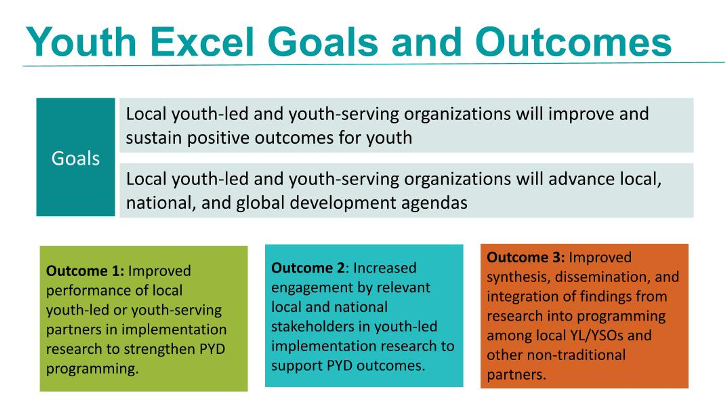 Youth Excel Goals and Outcomes list
