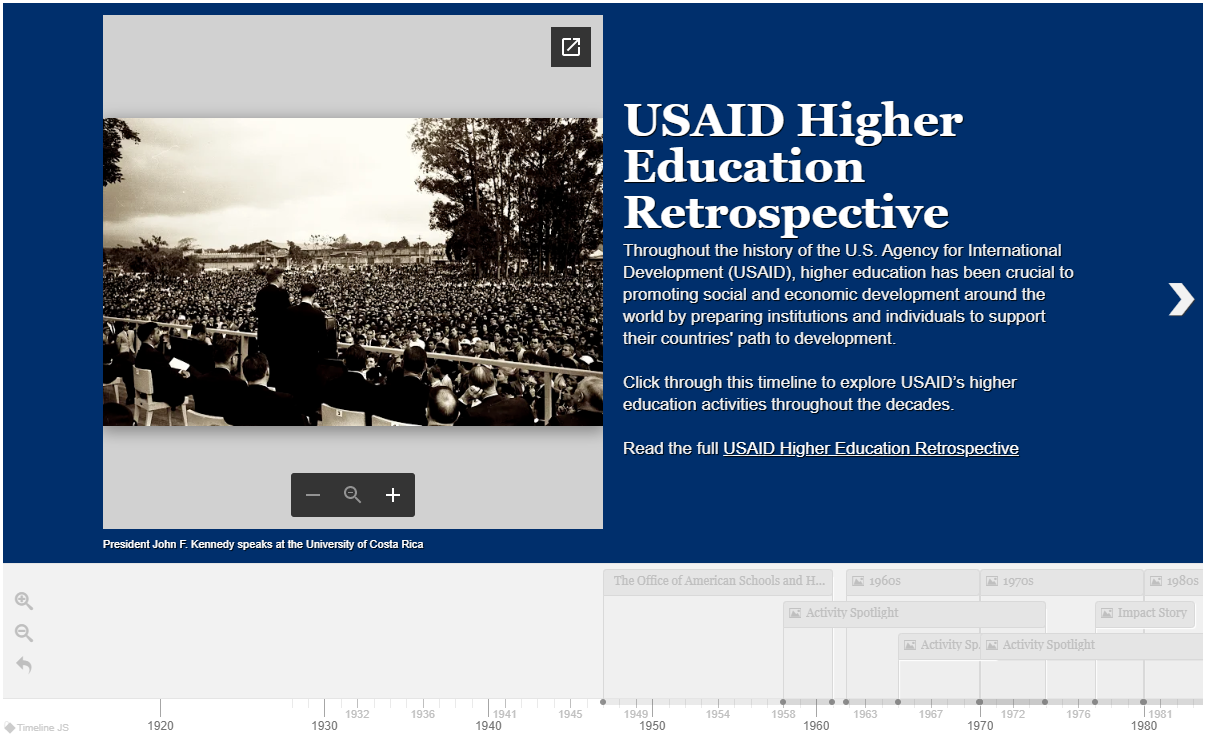 Screenshot of the USAID Higher Education Retrospective Timeline